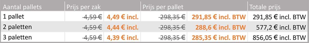 badger-prix-nl