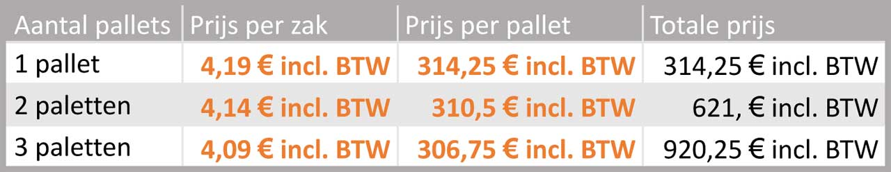 fs-energy-prix-nl