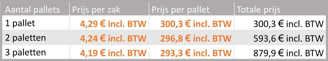 icare-prix-nl
