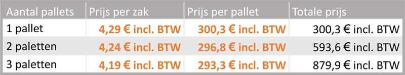 icare-prix-nl-mob