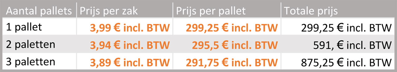 prisma-prix-nl