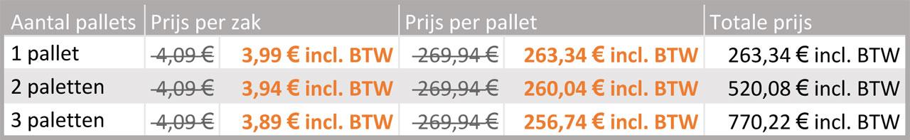 proxima-prix-nl