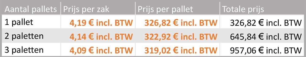 royal-prix-nl