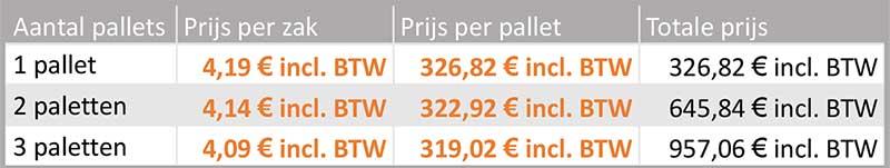 royal-prix-nl-mob